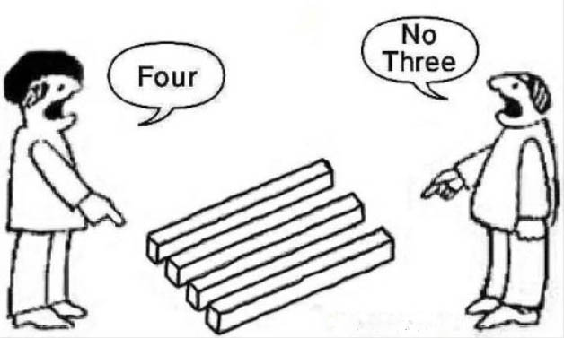 Perspectives